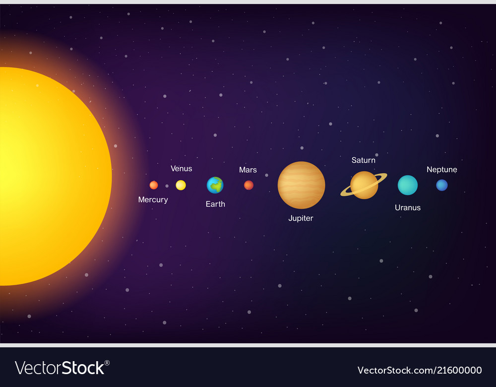 Infographic solar system planets on universe