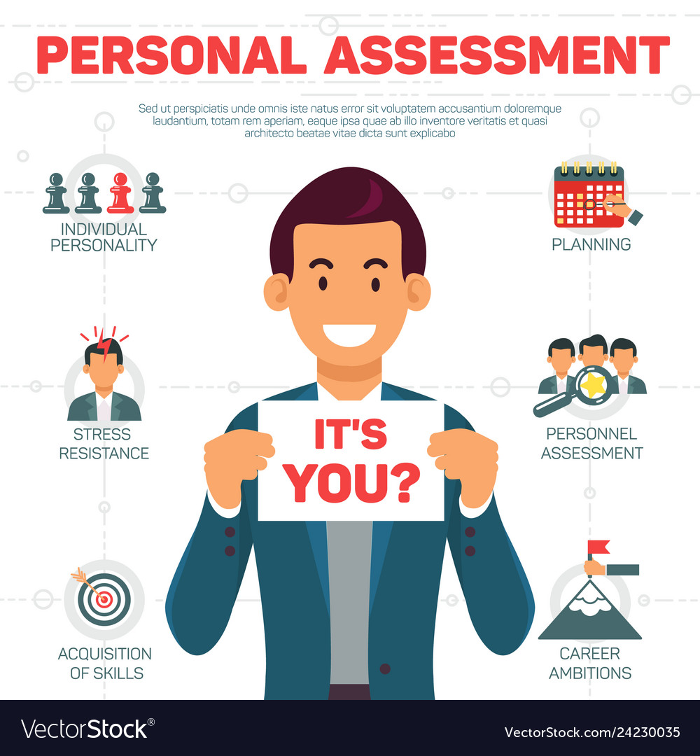 Flat Banner Personal Assessment White Background Vector Image The table under the gcps tab lists map coordinates. vectorstock