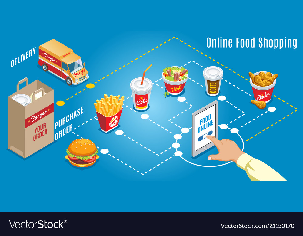Isometric fast food online shopping concept