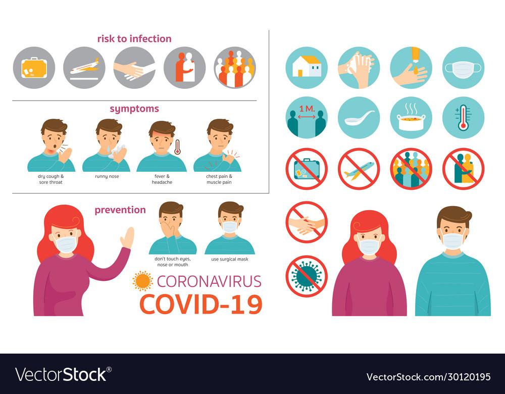 Covid19-19 coronavirus infographic