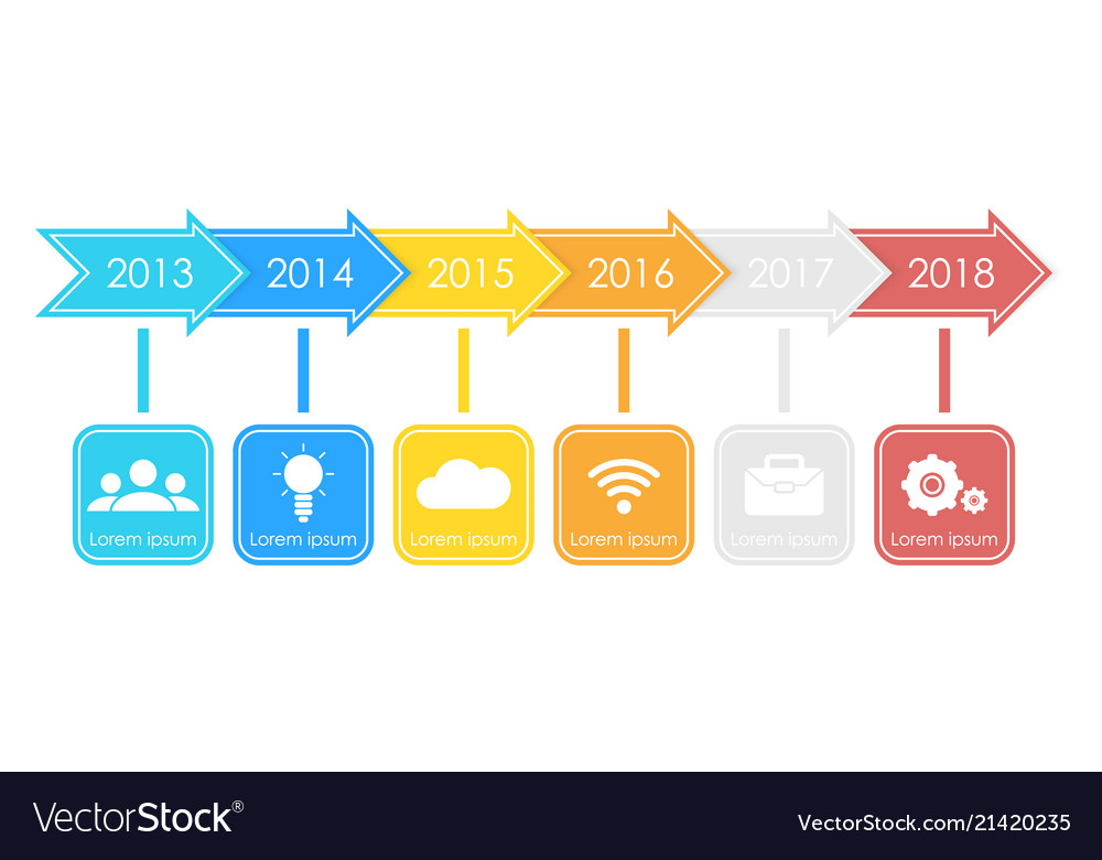 Business timeline process chart infographics