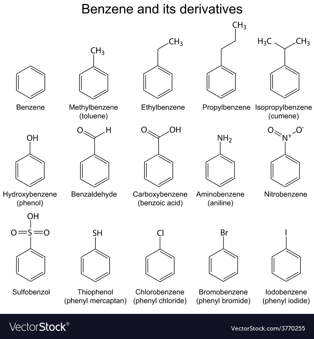 Structural chemical formulas of benzenes vector image