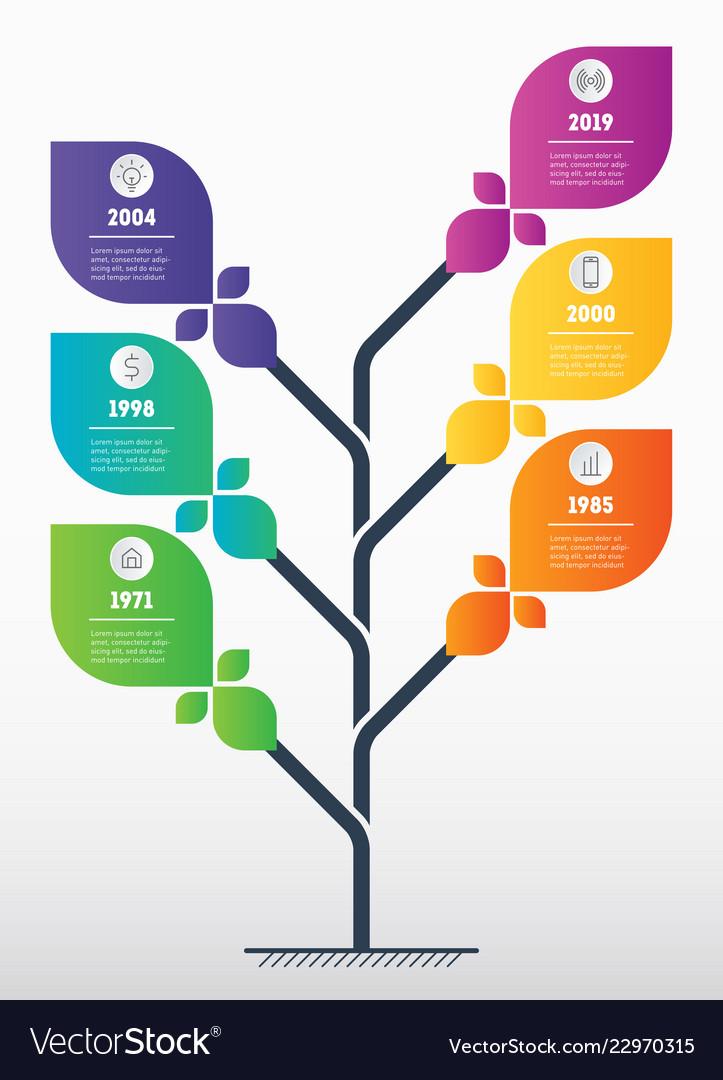 Vertical green infographics or time line the