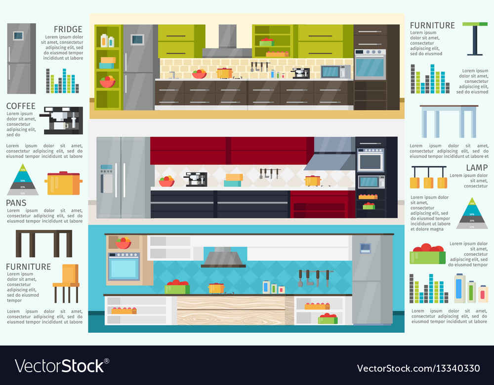 Modern kitchen interior infographic template