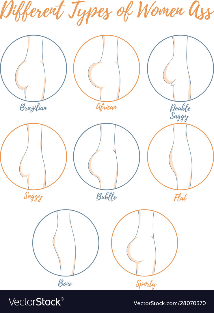 Types of girl butts