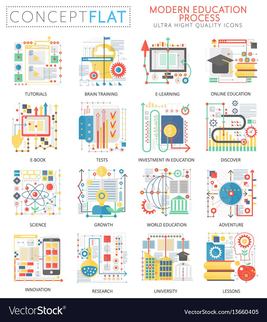Infographics mini concept e-learning modern
