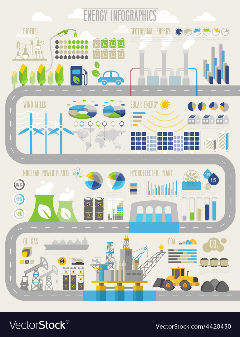 Energy and ecology Infographic set