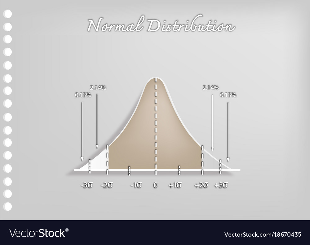 Paper art of normal distribution diagram or bell c vector image