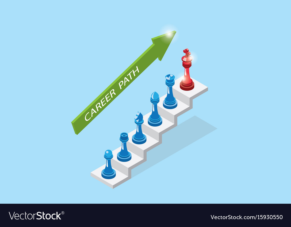 Chess pieces represent career growth career path