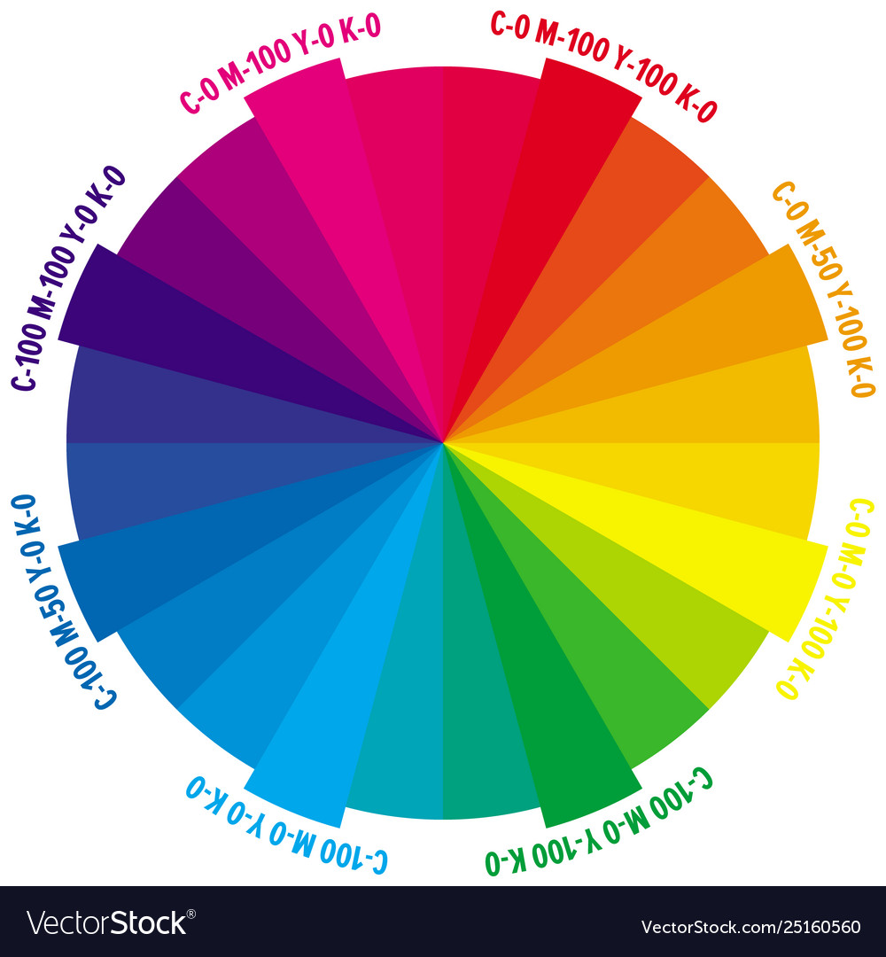 [Image: 24-parts-color-wheel-with-numbers-cmyk-a...160560.jpg]