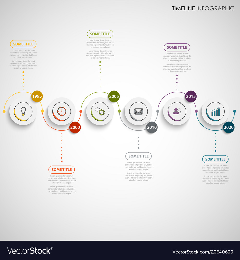 Time line info graphic with wavelength axis and