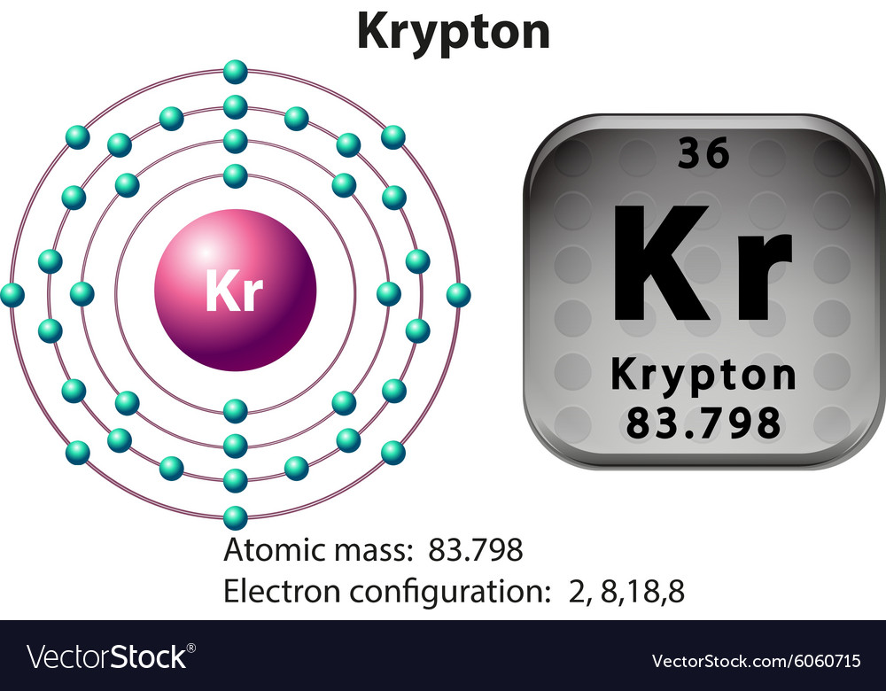 Symbol And Electron Diagram For Krypton Royalty Free Vector