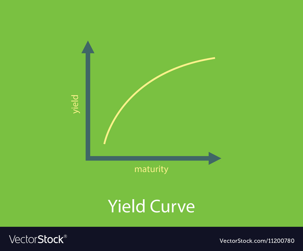 Yield curve with graph and flat chart