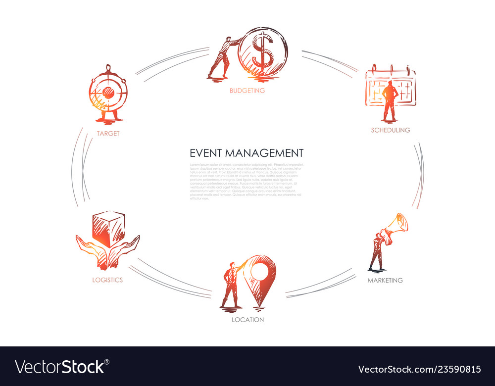 Event management - budgeting scheduling