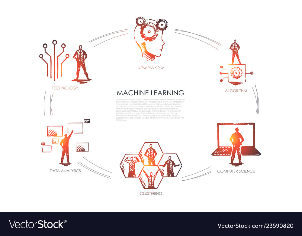 Machine learning - algorithm computer science
