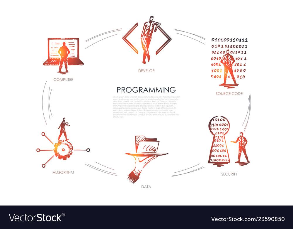 Programming develop source code security data
