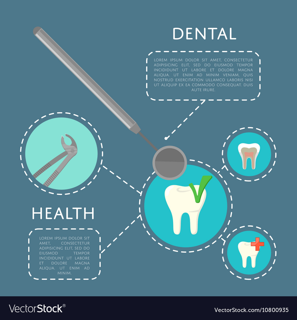 Dental health banner with medical instruments