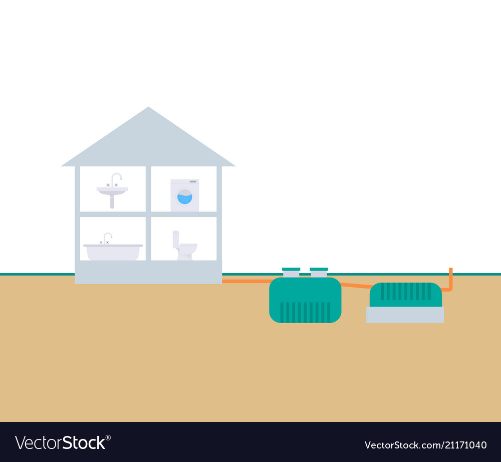 Wiring Septic Tank In A Private Dwelling House Vector Image For