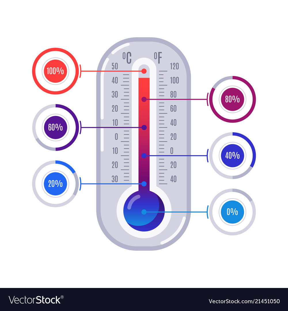 Infographics thermometer hot and cold temperature