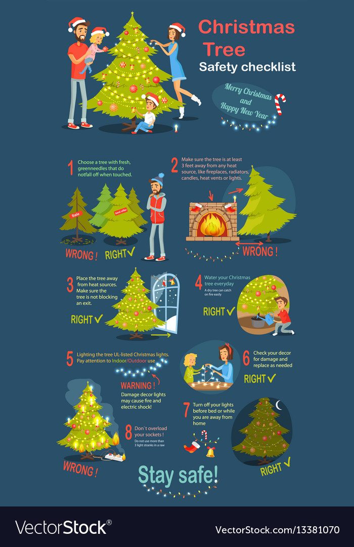 Christmas tree safety cheklist instruction