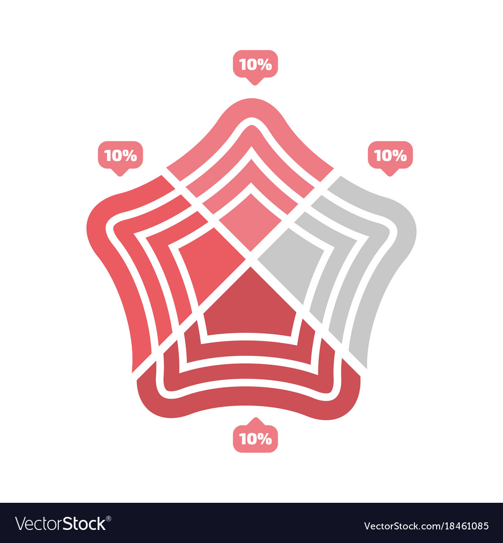 Flat design spider chart infographic royalty free vector flat design spider chart infographic vector image ccuart Choice Image