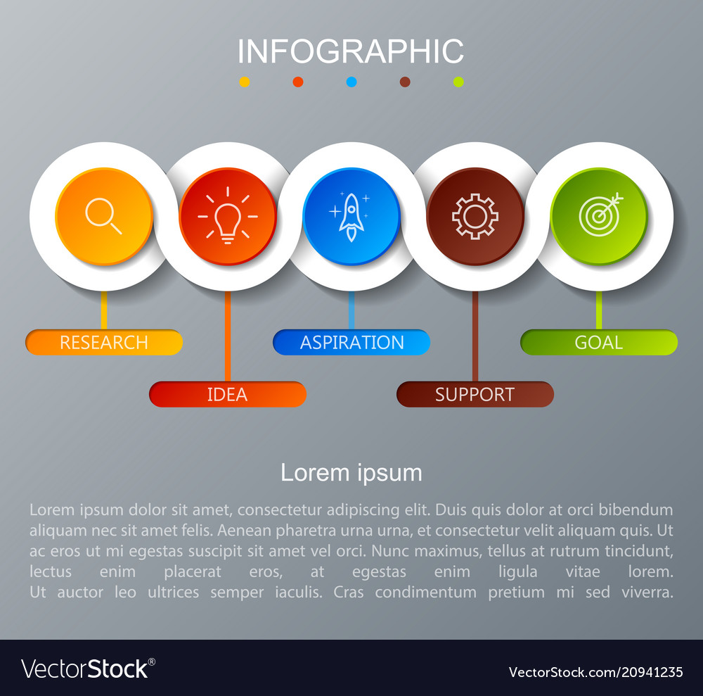 Iinfographicfor cycle diagram with 5 concept