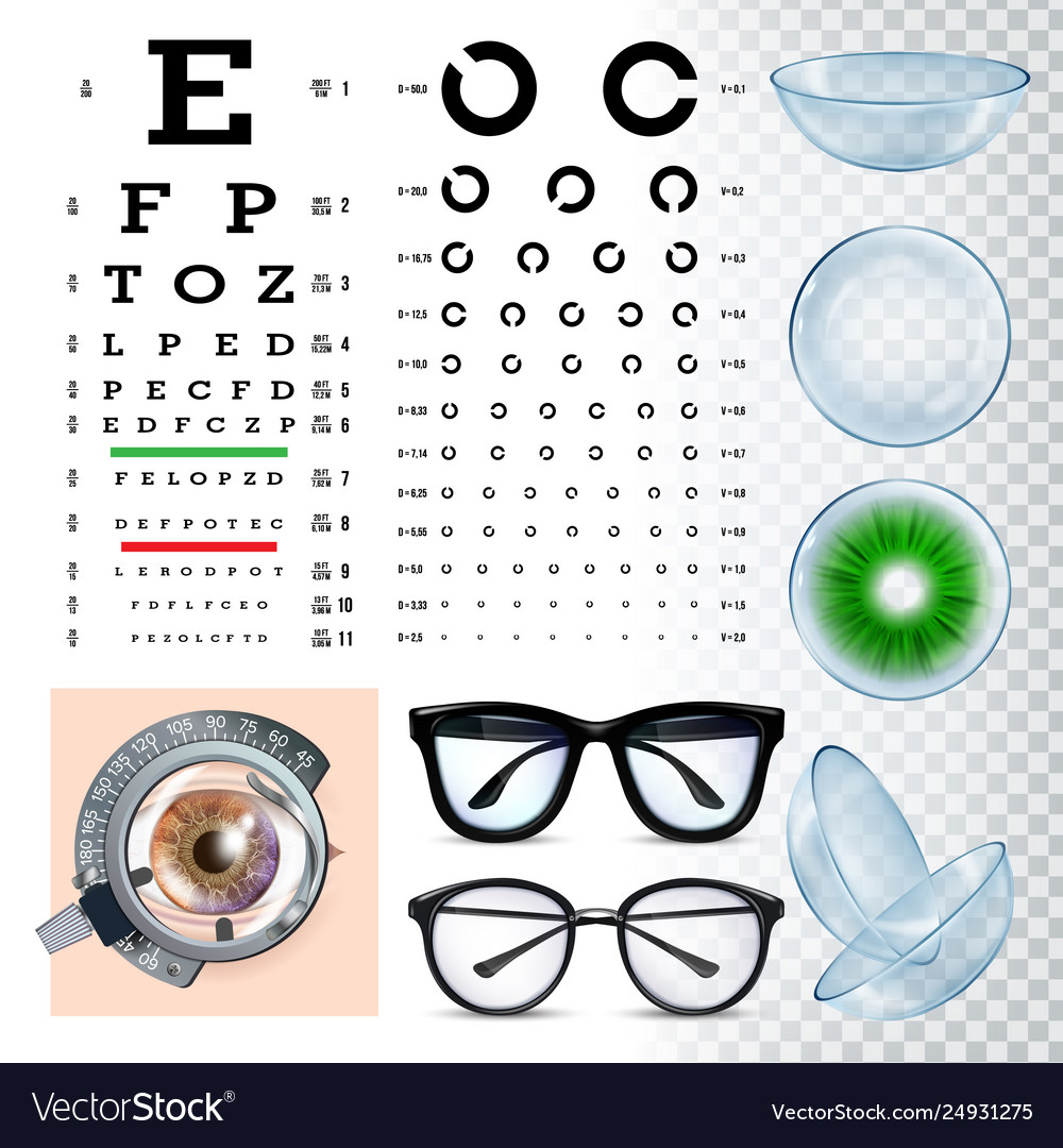 Ophthalmology tools sight examination equipment