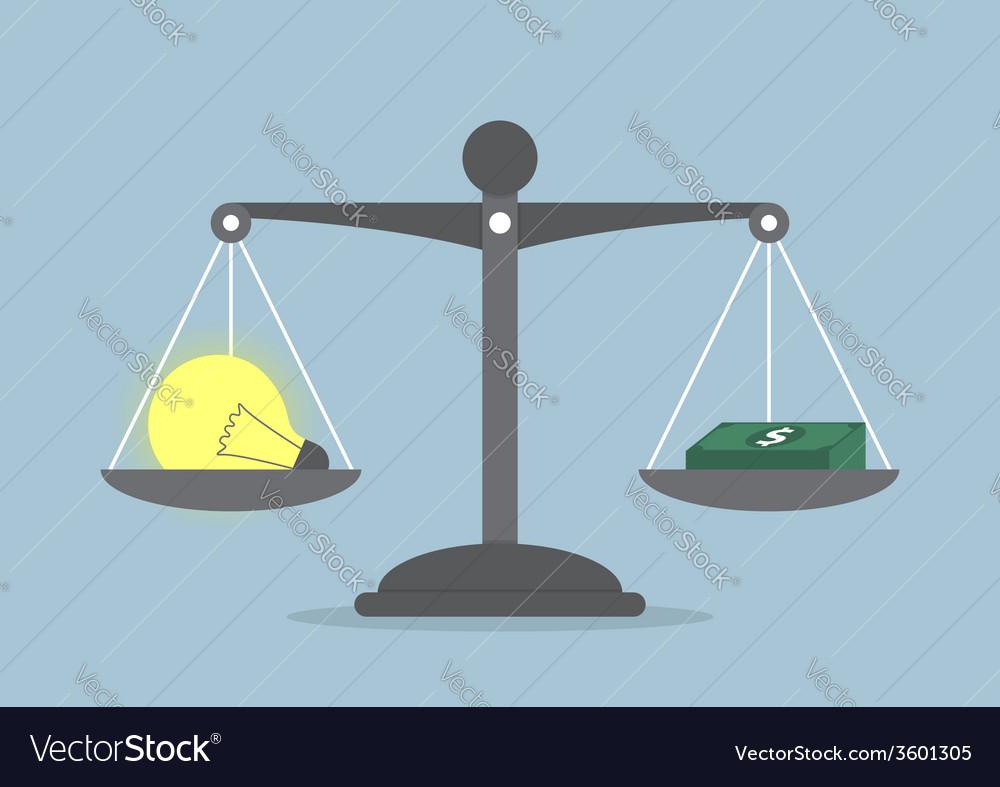 Lightbulb ideas and money balance on the scale vector image