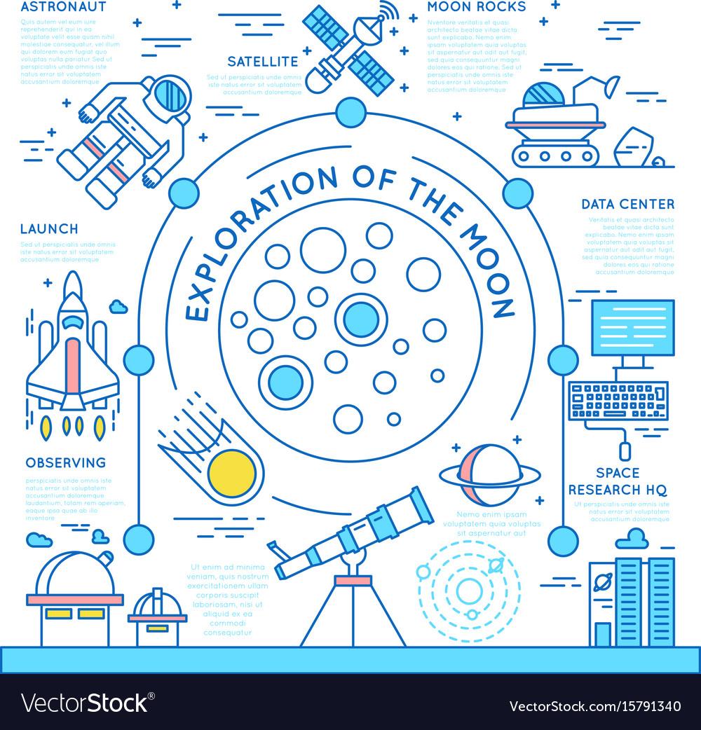 Linear space exploration concept vector image