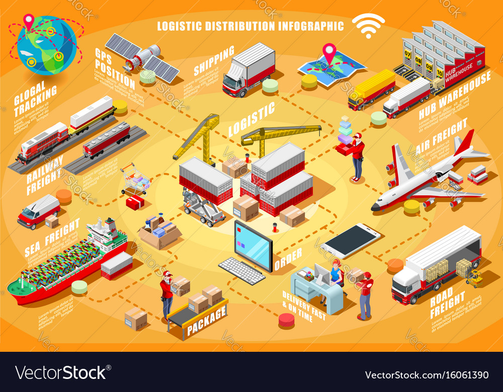 Express delivery infographic isometric