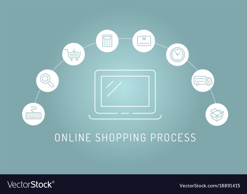 Online shopping process infographics