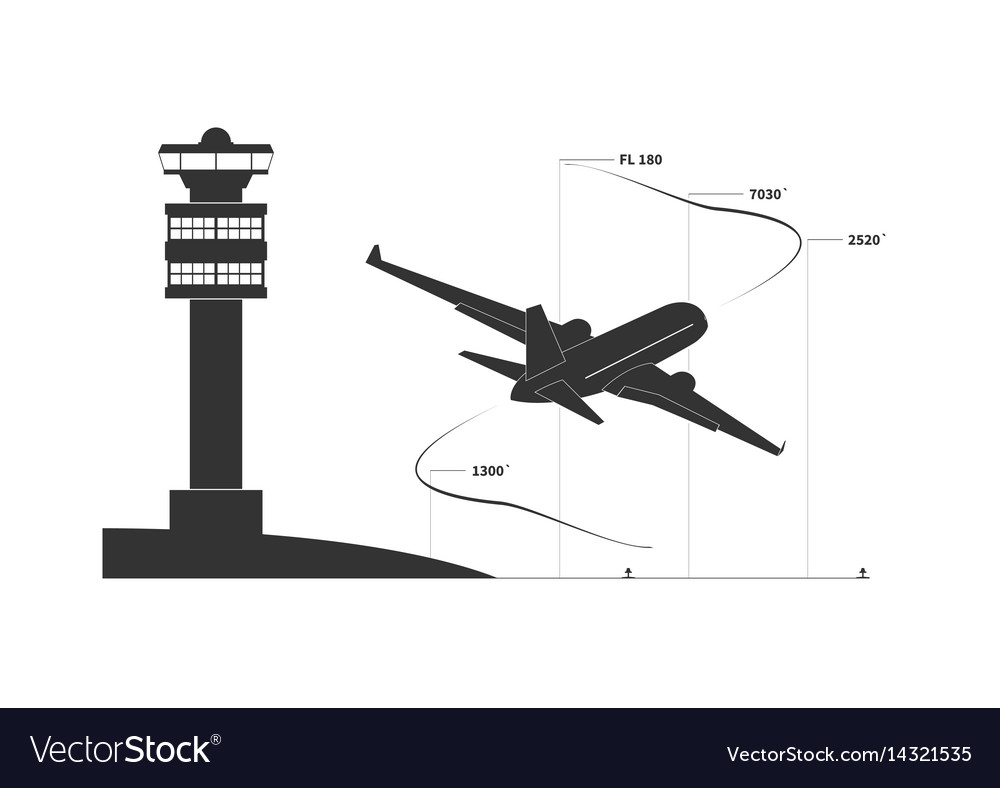 Aircraft on climbing phase vector image