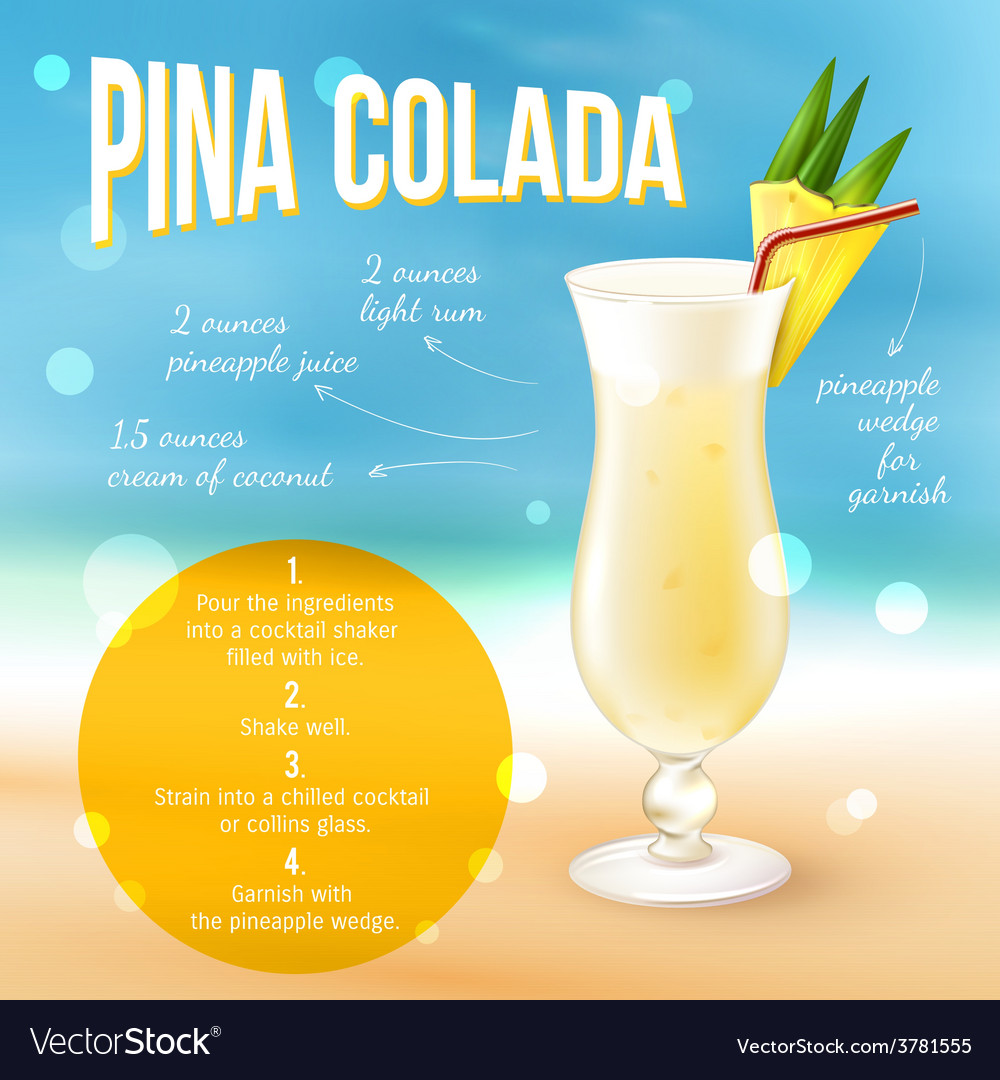 Cocktail Recipe Poster