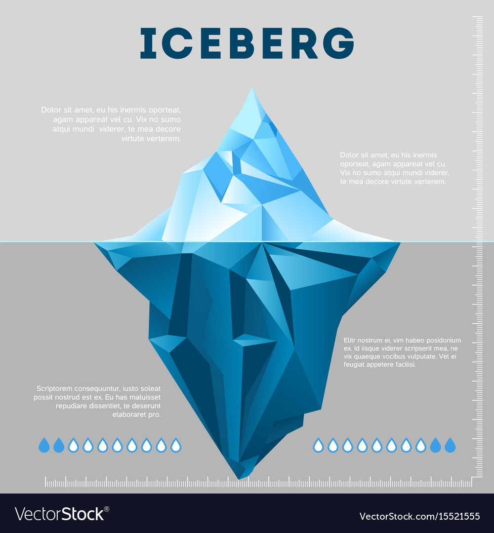 Information Poster Design With Iceberg Vector Image
