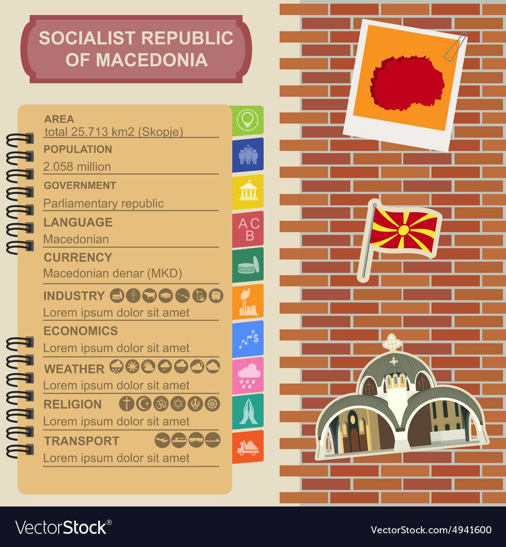 Macedonia infographics statistical data sights