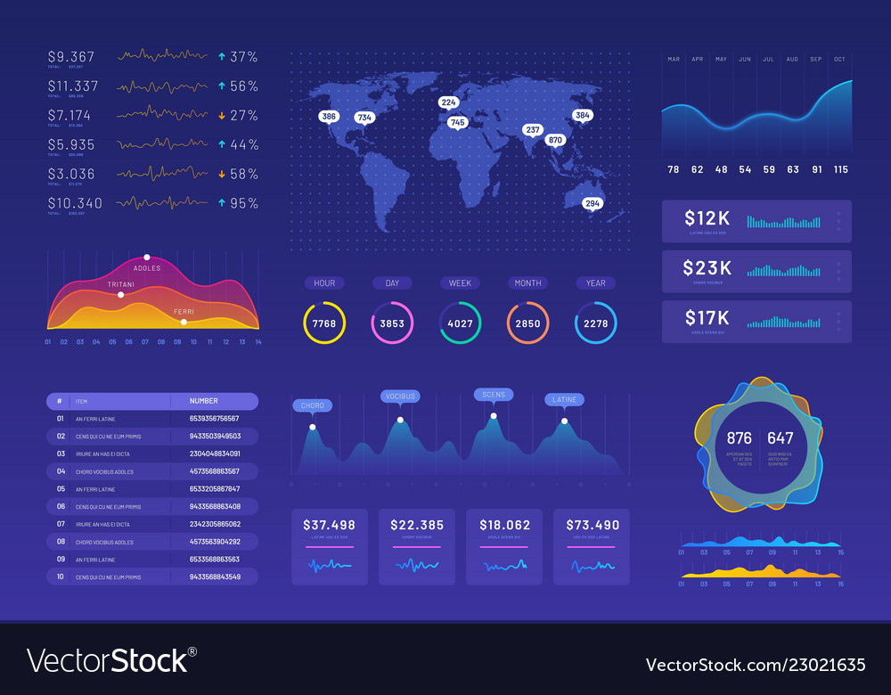 dashboard template ux ui analytics interface vector image