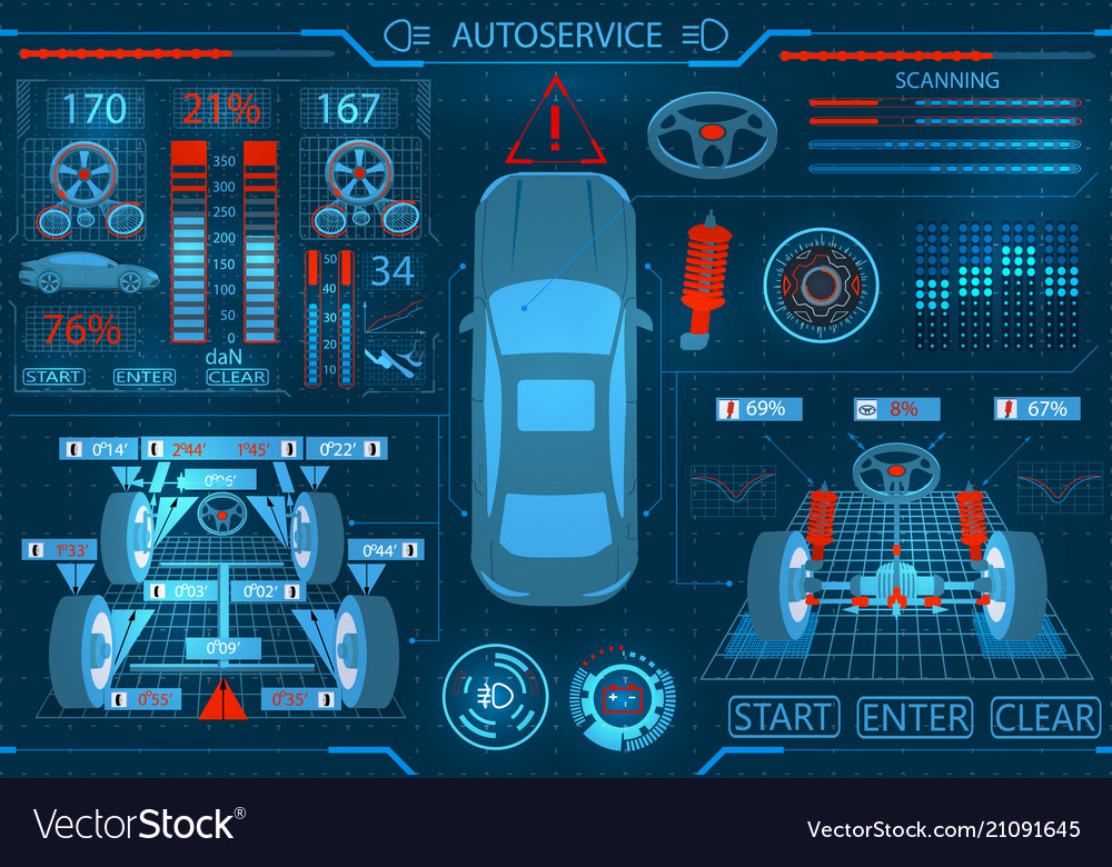 Car service scanning graphical interface