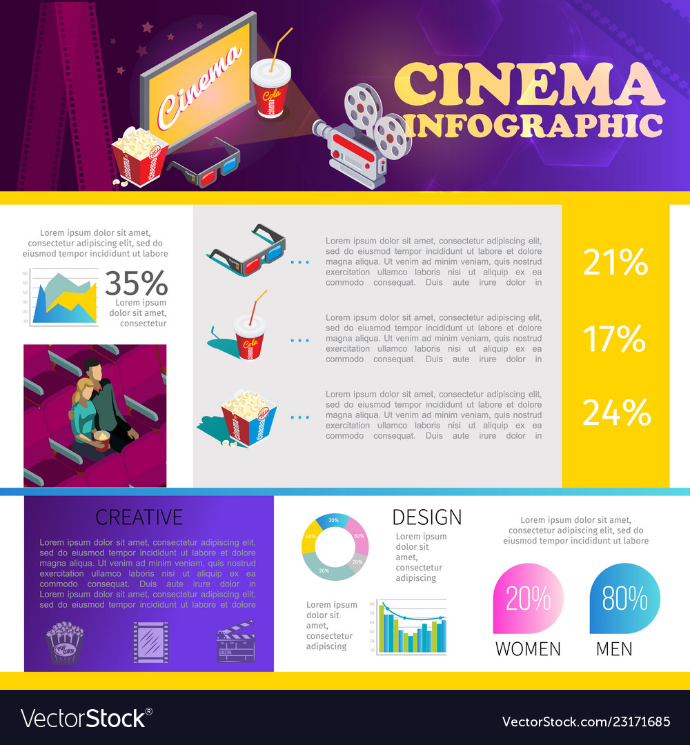 Isometric cinematography infographic template