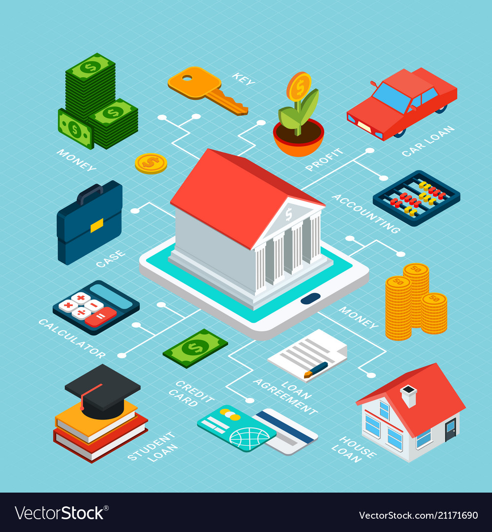Isometric bank services flowchart
