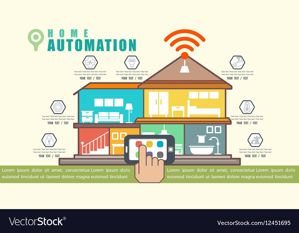 Infographic smart house technology system
