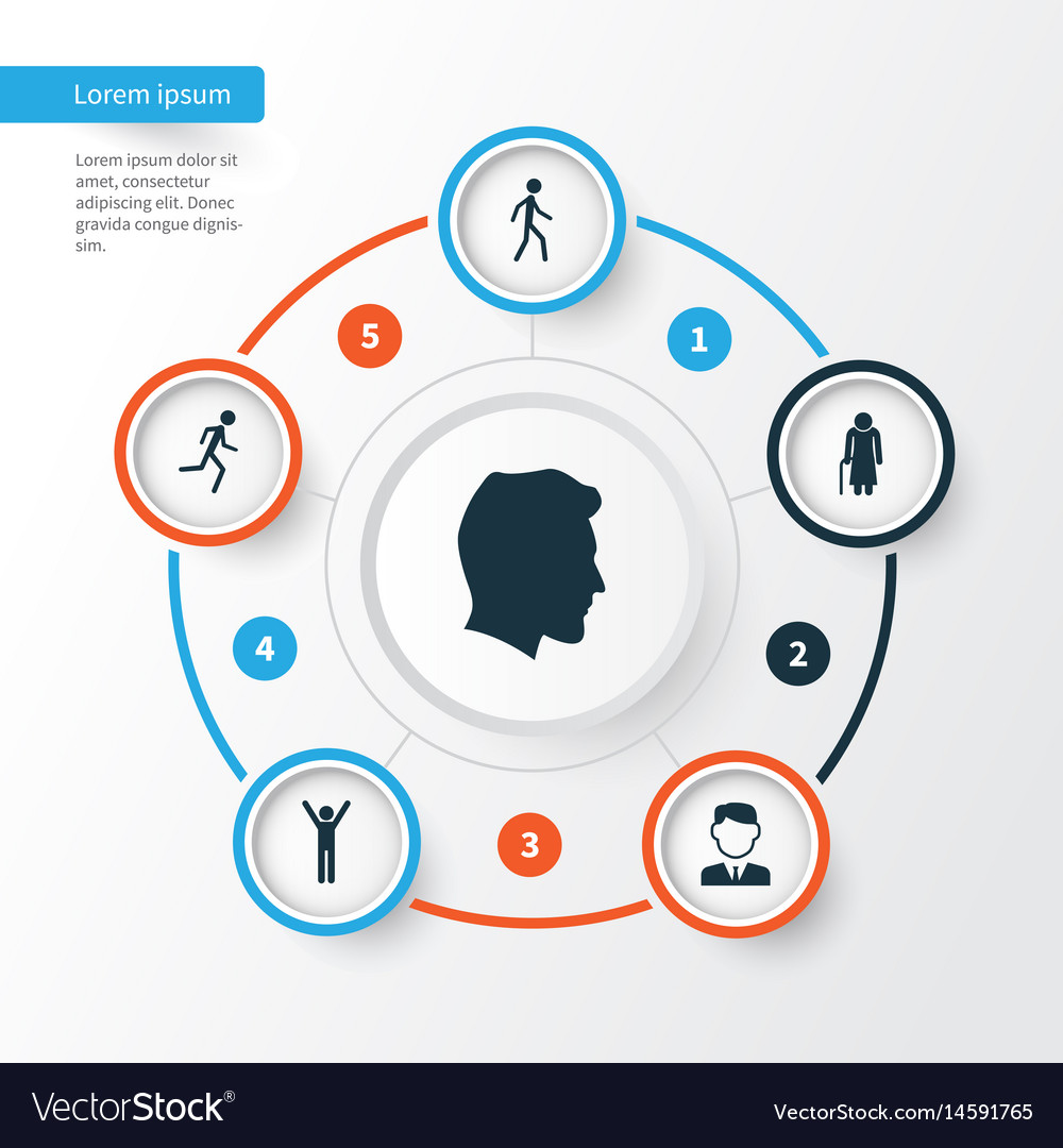 Human icons set collection of old woman male vector image