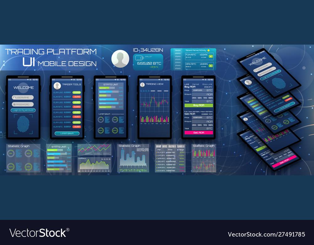 Template for trading platform mobile banking