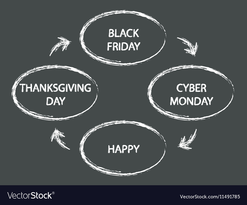 Thanksgiving Day Black Friday Cyber Monday Vector Image
