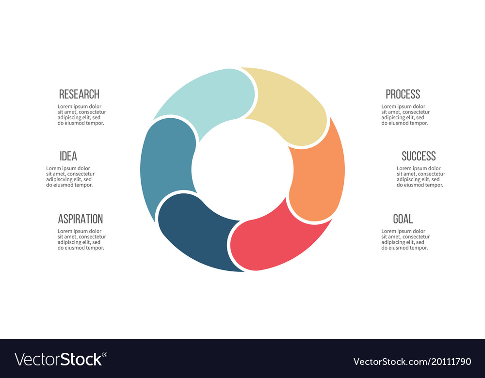 Business Infographics Pie Chart With 6 Sections Vector Image