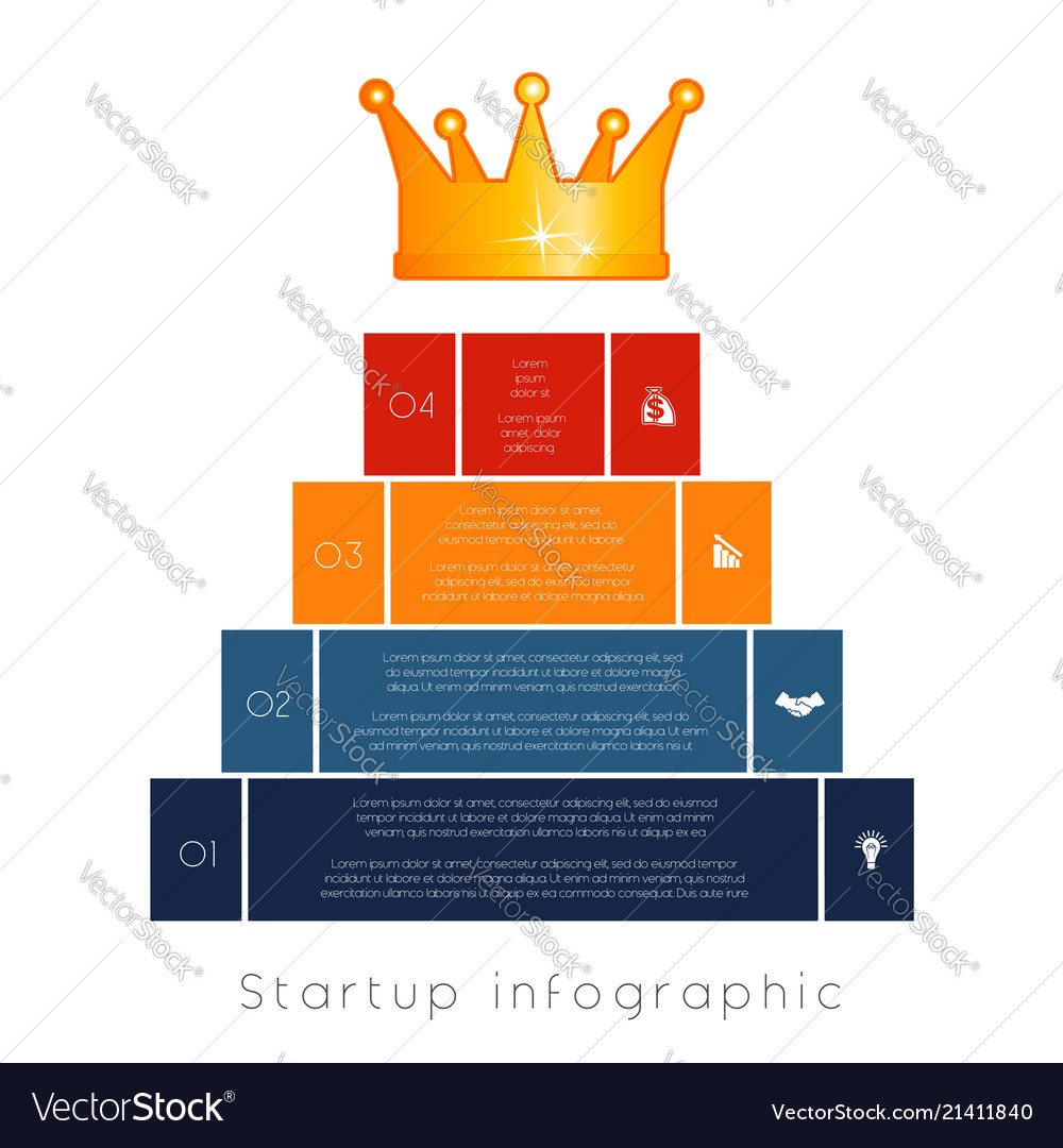 Pyramid of 4 steps to success infographic