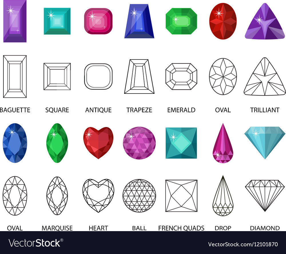 Gems and cut line set Different facets for