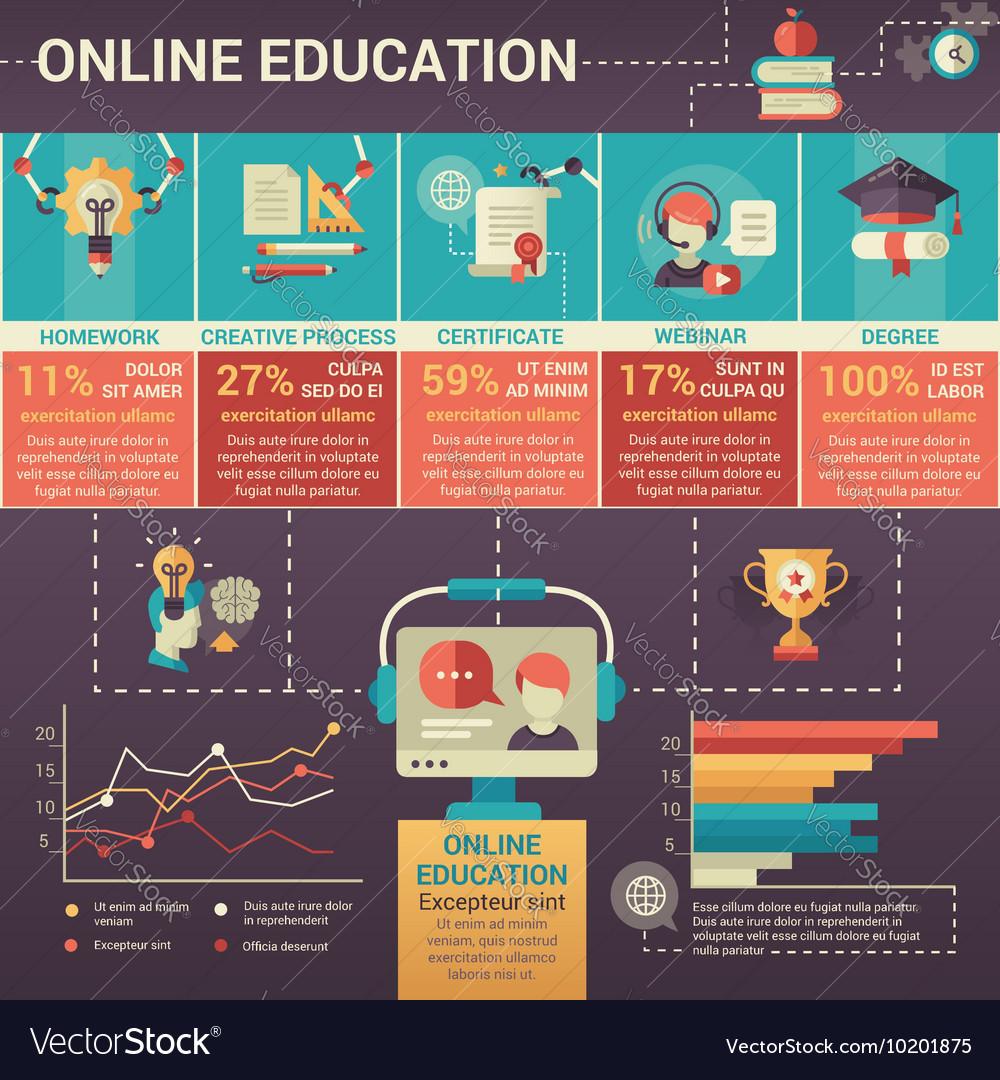 online education modern flat design poster vector image