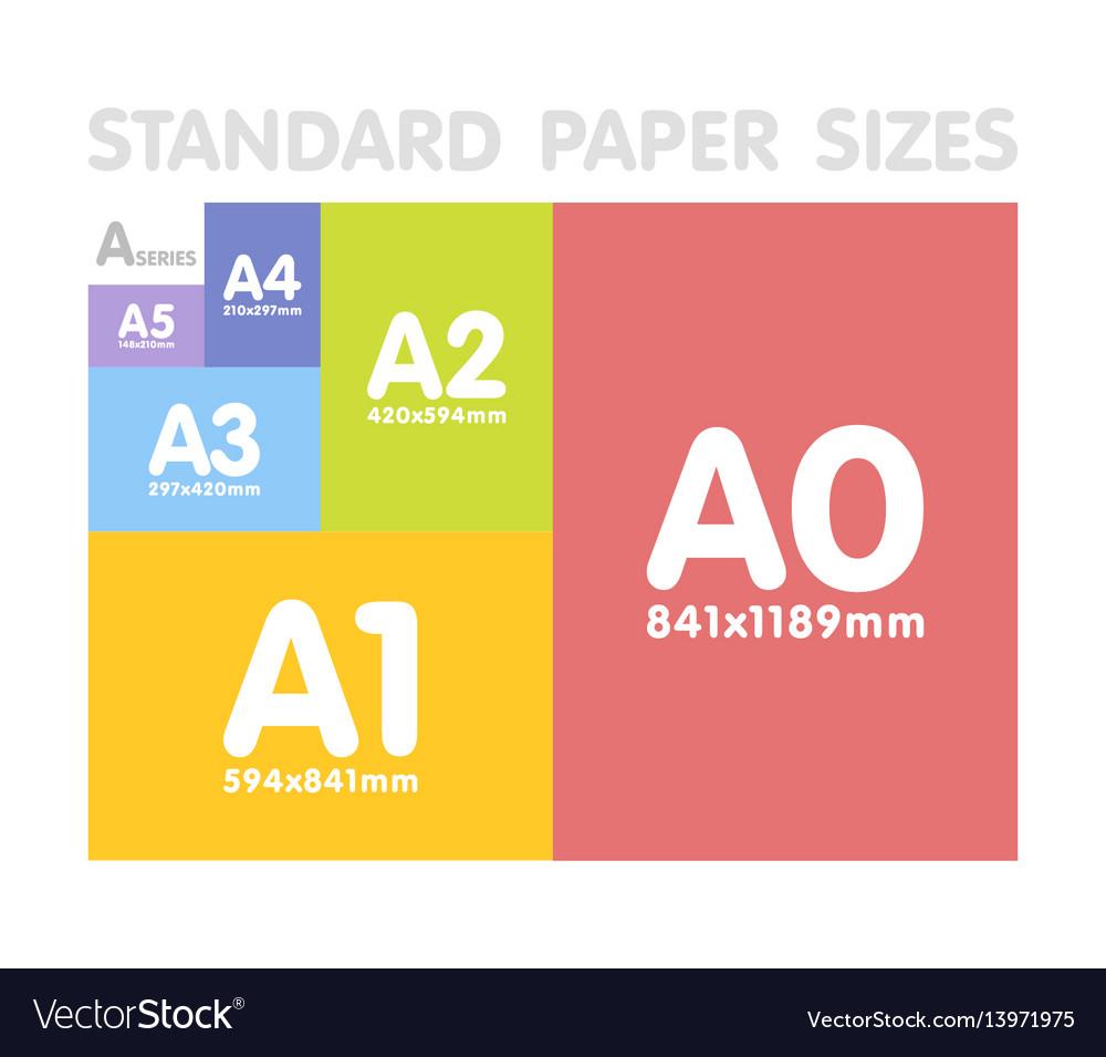 Standard paper sizes a series set