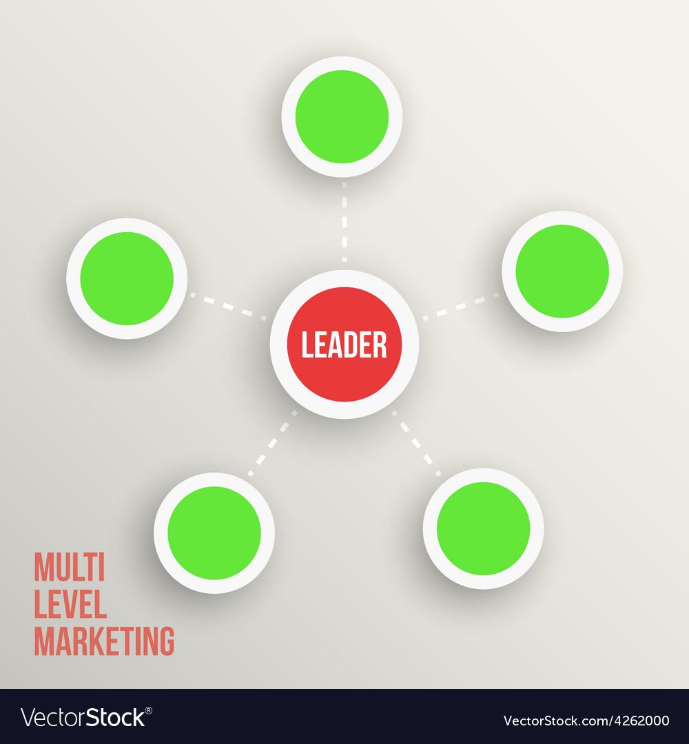 Multi level marketing Leader diagramm vector image