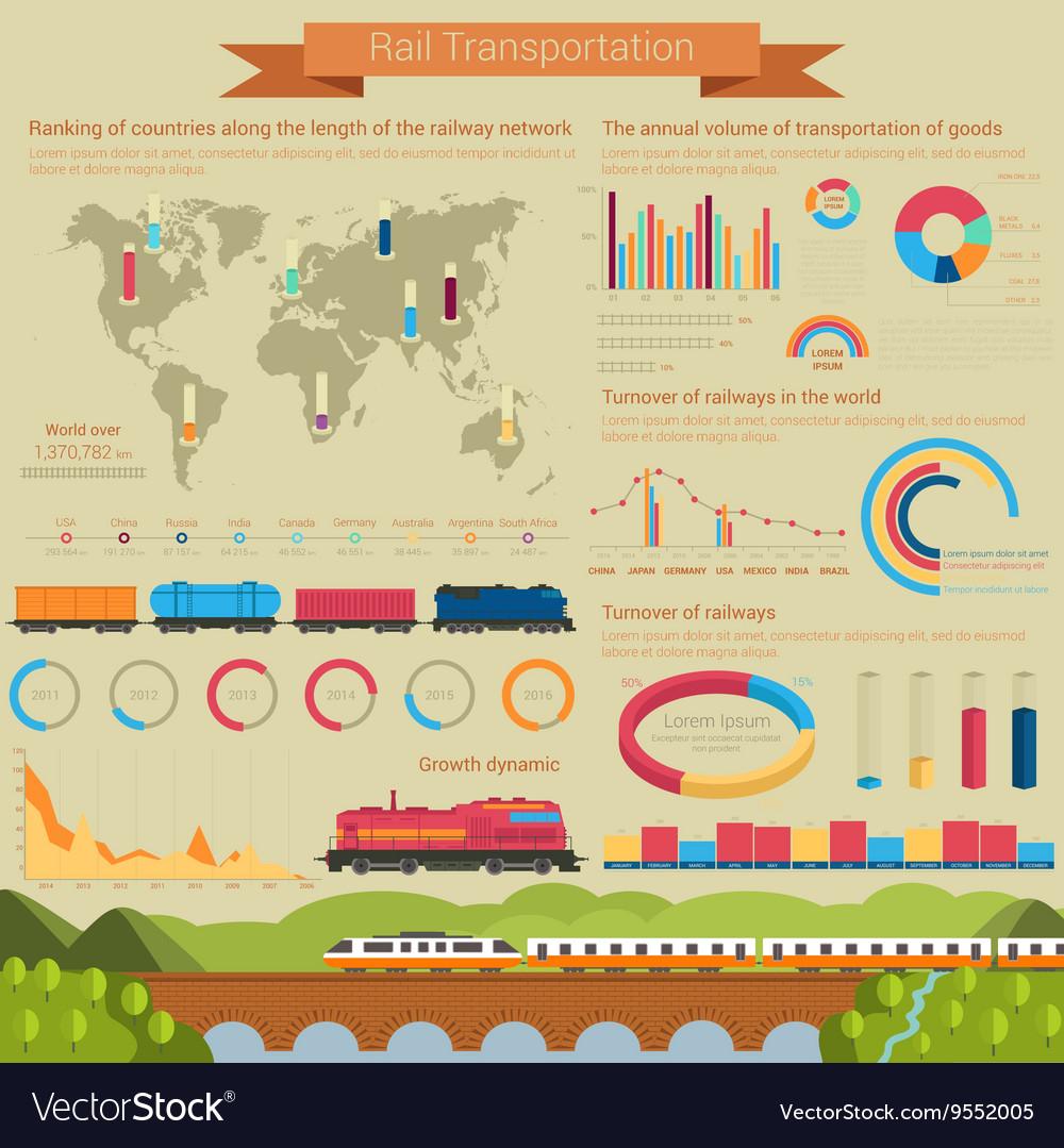 Rail transportation infographic or infochart